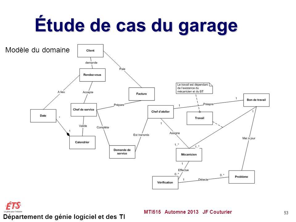 Département de génie logiciel et des TI Étude de cas du garage MTI515 Automne 2013 JF Couturier 53 Modèle du domaine