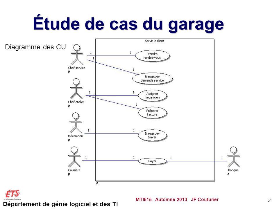 Département de génie logiciel et des TI Étude de cas du garage MTI515 Automne 2013 JF Couturier 54 Diagramme des CU
