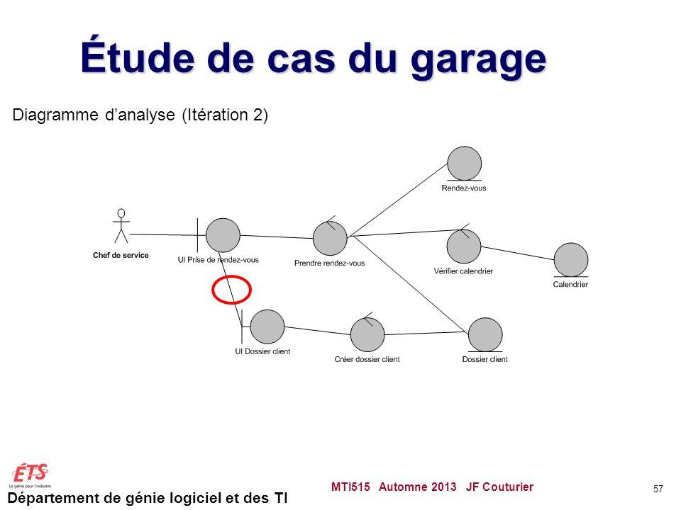 Département de génie logiciel et des TI Étude de cas du garage MTI515 Automne 2013 JF Couturier 57 Diagramme danalyse (Itération 2)