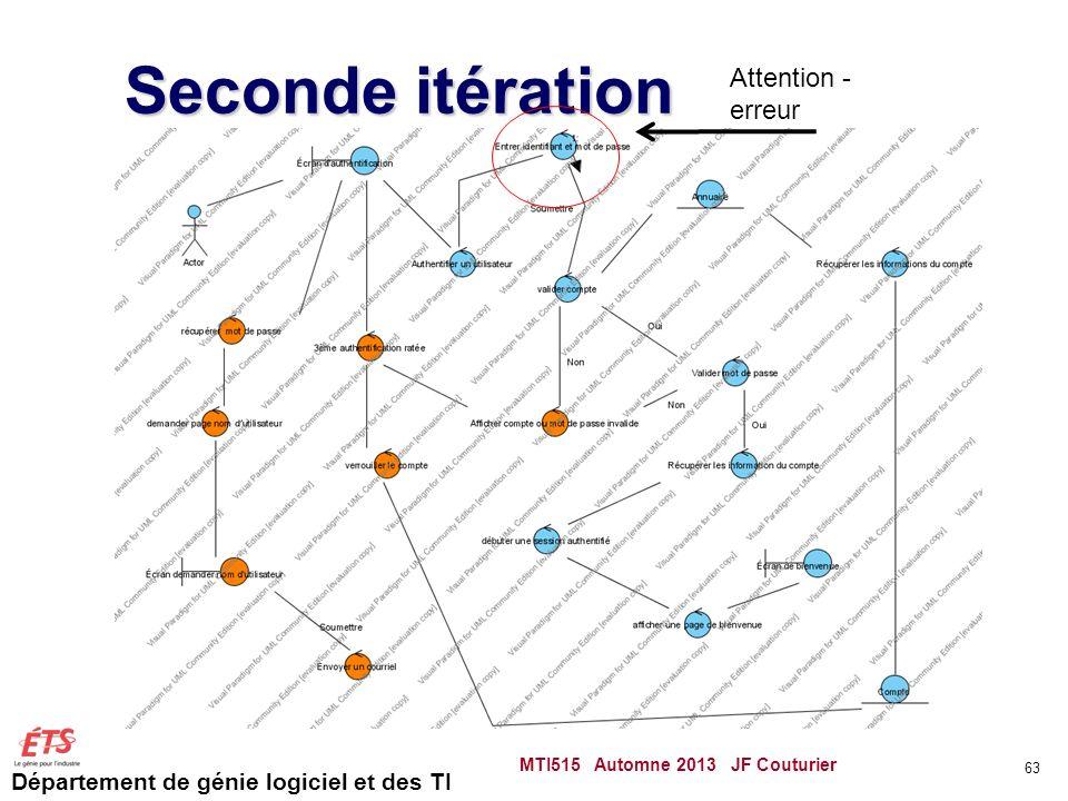 Département de génie logiciel et des TI Seconde itération MTI515 Automne 2013 JF Couturier 63 Attention - erreur