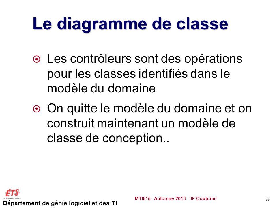 Département de génie logiciel et des TI Le diagramme de classe Les contrôleurs sont des opérations pour les classes identifiés dans le modèle du domaine On quitte le modèle du domaine et on construit maintenant un modèle de classe de conception..