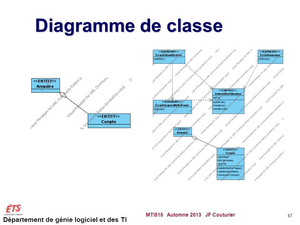 Département de génie logiciel et des TI Diagramme de classe MTI515 Automne 2013 JF Couturier 67