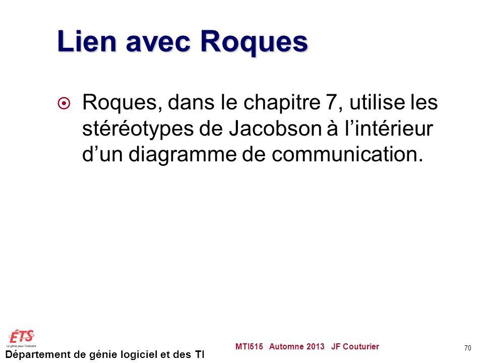 Département de génie logiciel et des TI Lien avec Roques Roques, dans le chapitre 7, utilise les stéréotypes de Jacobson à lintérieur dun diagramme de communication.