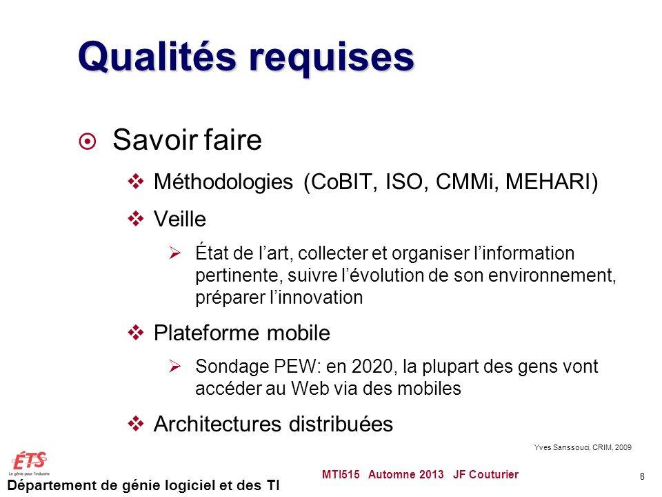 Département de génie logiciel et des TI Étude de cas du garage MTI515 Automne 2013 JF Couturier 59 Diagramme danalyse (Itération 4)