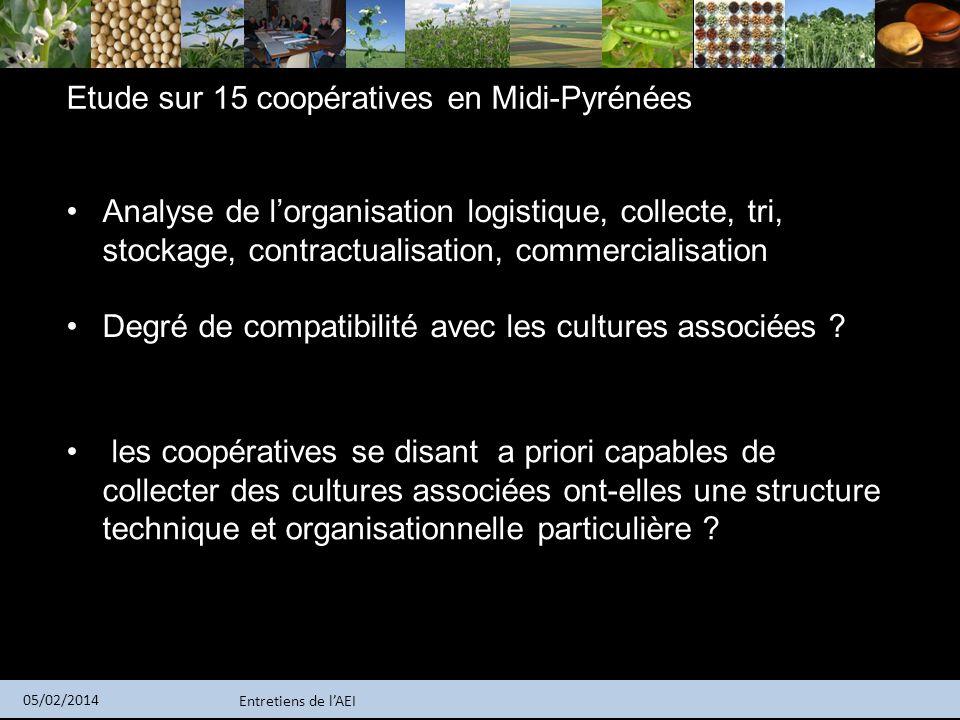 Entretiens de lAEI 05/02/2014 Etude sur 15 coopératives en Midi-Pyrénées Analyse de lorganisation logistique, collecte, tri, stockage, contractualisat
