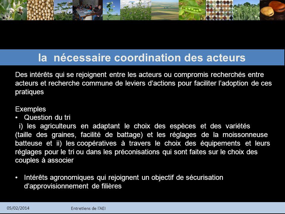 Entretiens de lAEI 05/02/2014 Des intérêts qui se rejoignent entre les acteurs ou compromis recherchés entre acteurs et recherche commune de leviers d
