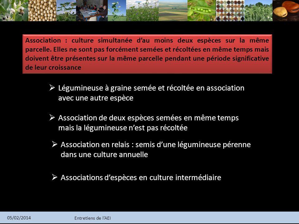 Entretiens de lAEI 05/02/2014 Association : culture simultanée dau moins deux espèces sur la même parcelle. Elles ne sont pas forcément semées et réco