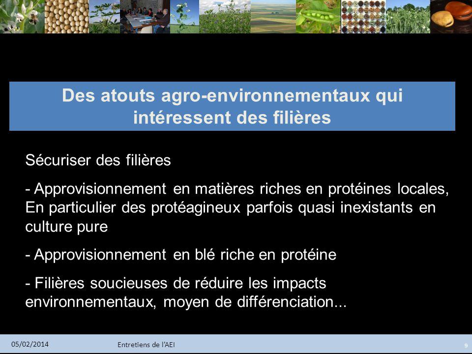 Entretiens de lAEI 05/02/2014 9 Des atouts agro-environnementaux qui intéressent des filières Sécuriser des filières - Approvisionnement en matières r