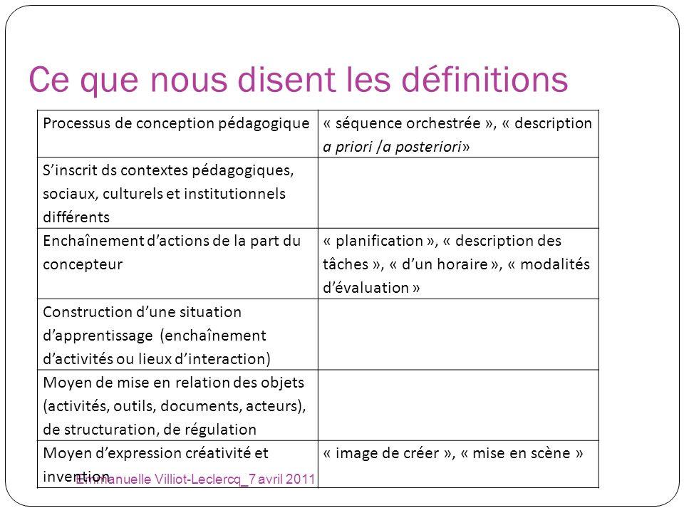 Ce que nous disent les définitions Emmanuelle Villiot-Leclercq_7 avril 2011 Processus de conception pédagogique « séquence orchestrée », « description
