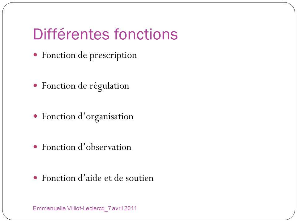 Différentes fonctions Emmanuelle Villiot-Leclercq_7 avril 2011 Fonction de prescription Fonction de régulation Fonction dorganisation Fonction dobserv
