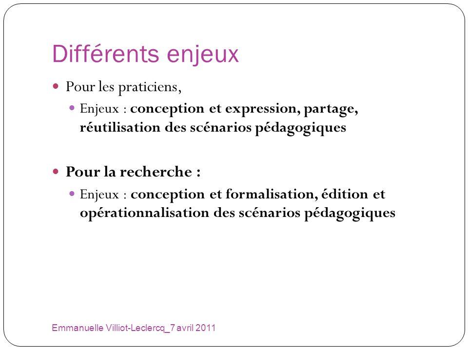 Différents enjeux Emmanuelle Villiot-Leclercq_7 avril 2011 Pour les praticiens, Enjeux : conception et expression, partage, réutilisation des scénario