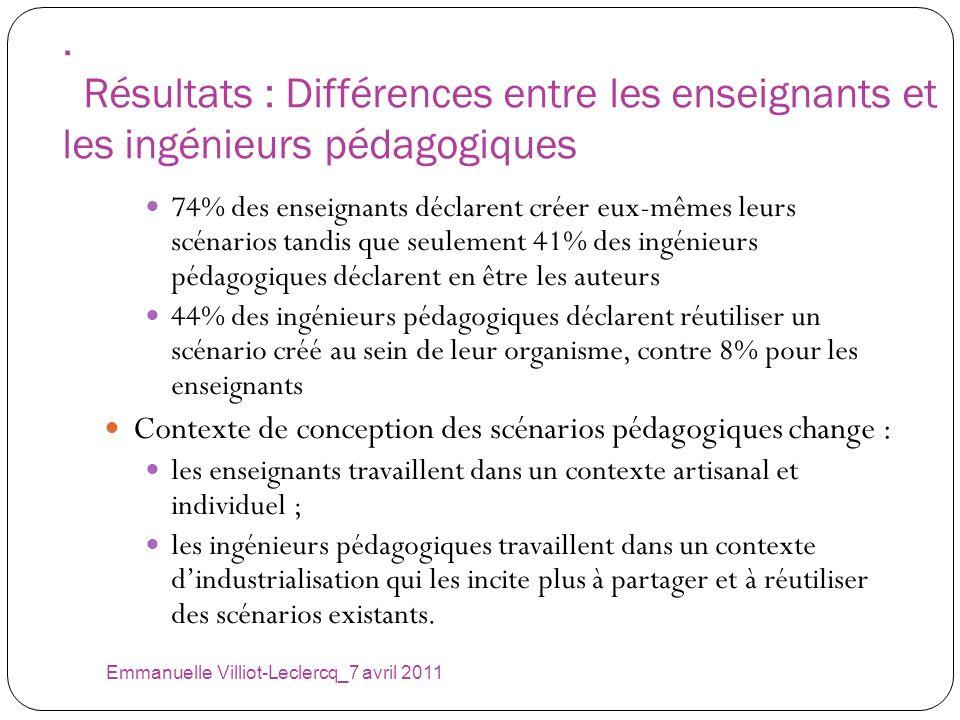. Résultats : Différences entre les enseignants et les ingénieurs pédagogiques Emmanuelle Villiot-Leclercq_7 avril 2011 74% des enseignants déclarent