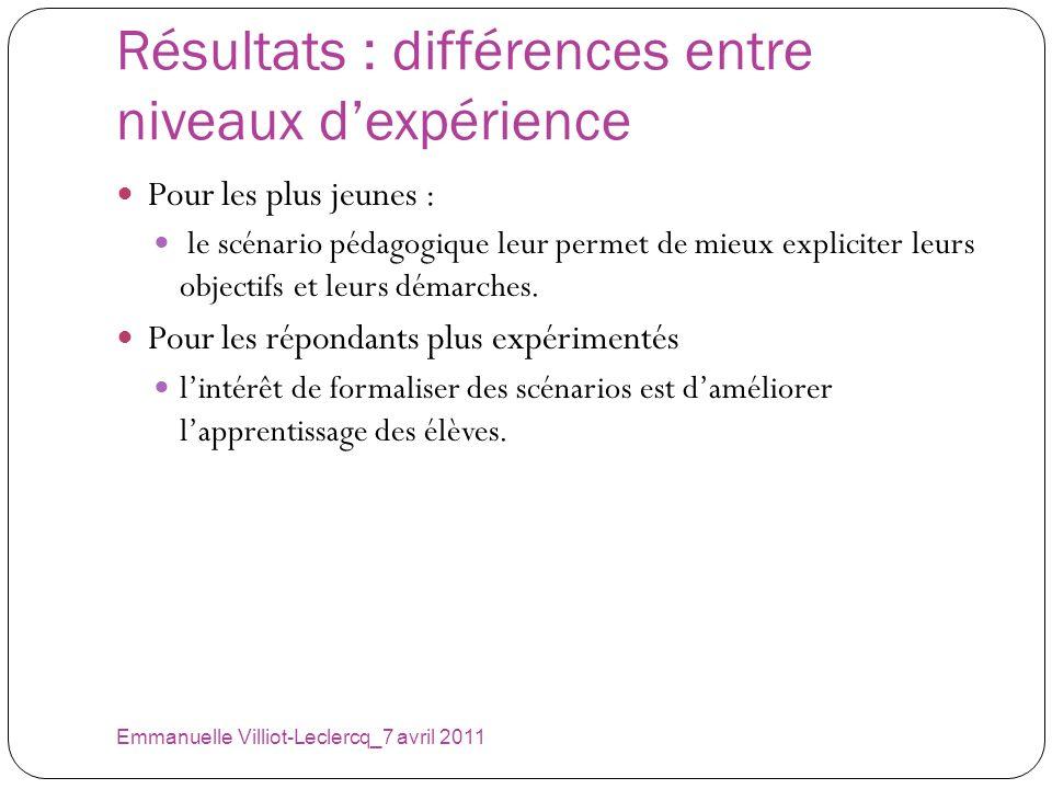 Résultats : différences entre niveaux dexpérience Emmanuelle Villiot-Leclercq_7 avril 2011 Pour les plus jeunes : le scénario pédagogique leur permet