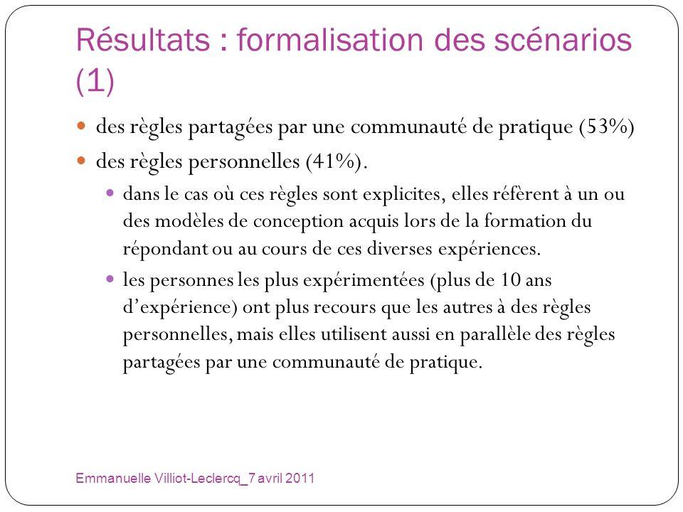 Résultats : formalisation des scénarios (1) Emmanuelle Villiot-Leclercq_7 avril 2011 des règles partagées par une communauté de pratique (53%) des règ