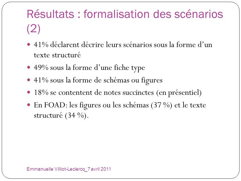 Résultats : formalisation des scénarios (2) Emmanuelle Villiot-Leclercq_7 avril 2011 41% déclarent décrire leurs scénarios sous la forme dun texte str