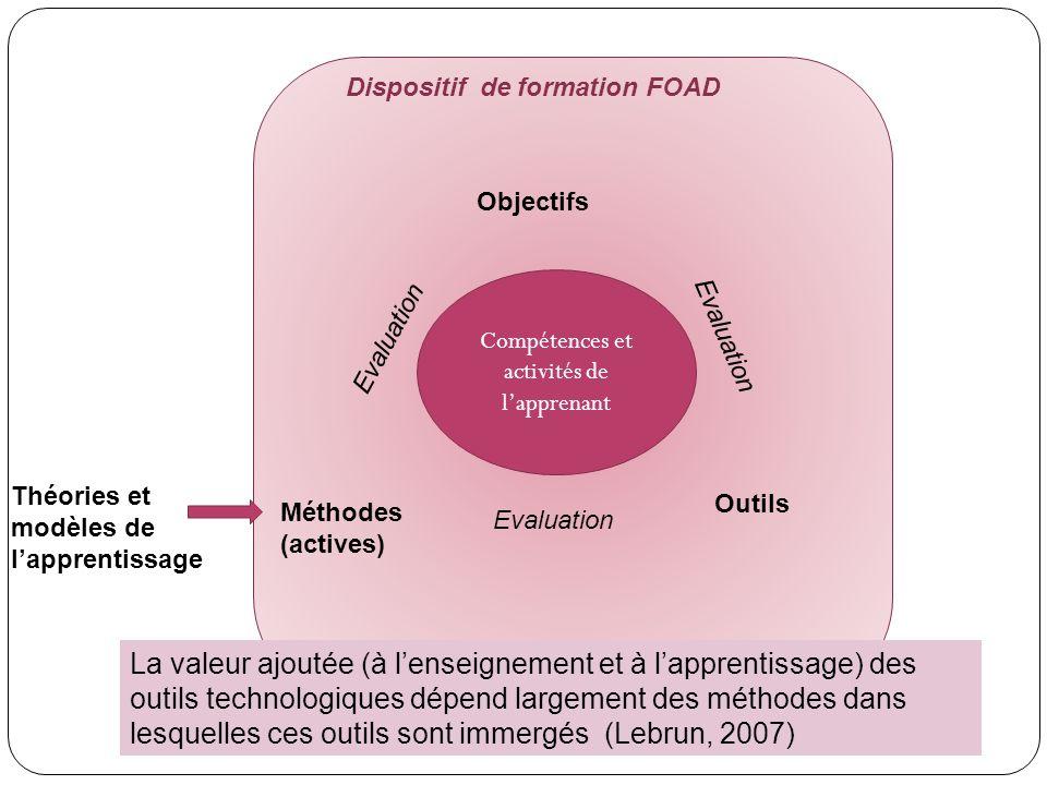 Compétences et activités de lapprenant Objectifs Outils Méthodes (actives) Théories et modèles de lapprentissage Evaluation Dispositif de formation FO