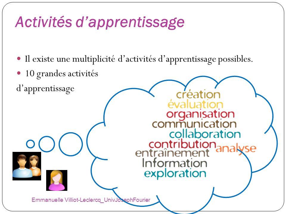 Activités dapprentissage Emmanuelle Villiot-Leclercq_UnivJosephFourier Il existe une multiplicité dactivités dapprentissage possibles. 10 grandes acti