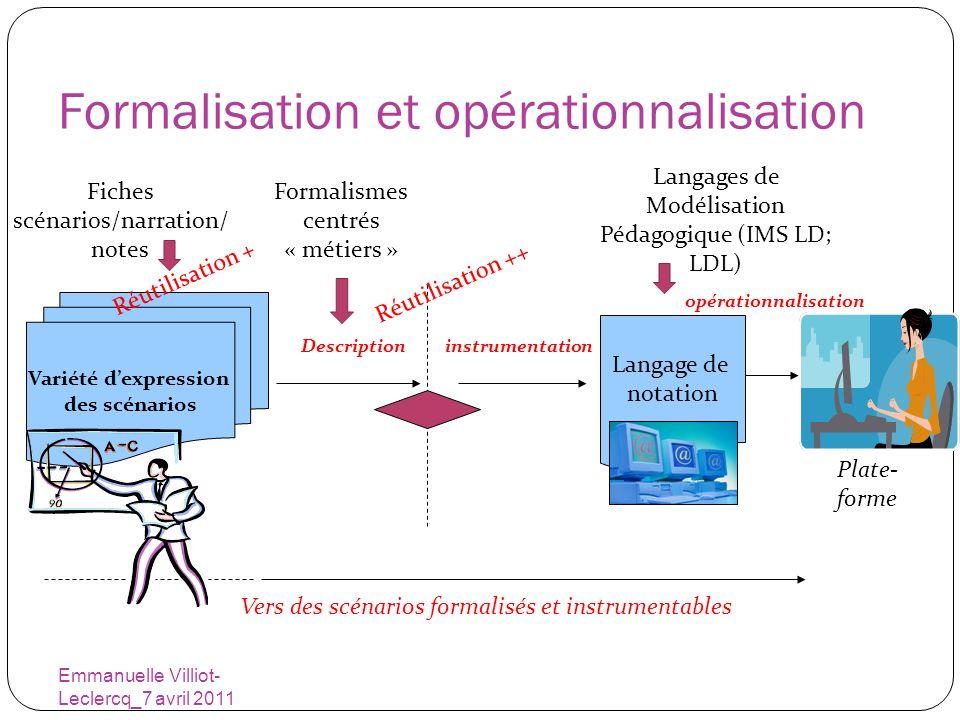 Formalisation et opérationnalisation Emmanuelle Villiot- Leclercq_7 avril 2011 Variété dexpression des scénarios Langage de notation Plate- forme Desc