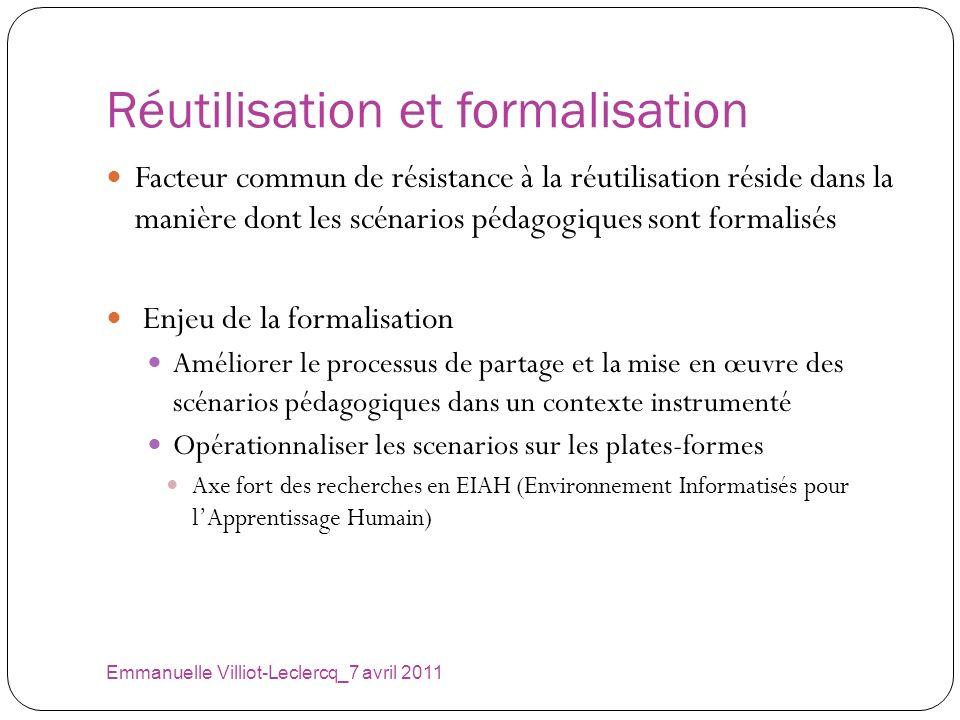 Réutilisation et formalisation Emmanuelle Villiot-Leclercq_7 avril 2011 Facteur commun de résistance à la réutilisation réside dans la manière dont le