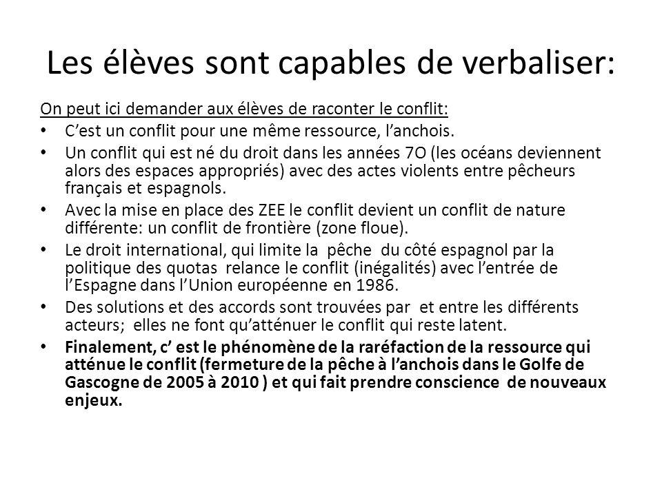 Les élèves sont capables de verbaliser: On peut ici demander aux élèves de raconter le conflit: Cest un conflit pour une même ressource, lanchois. Un