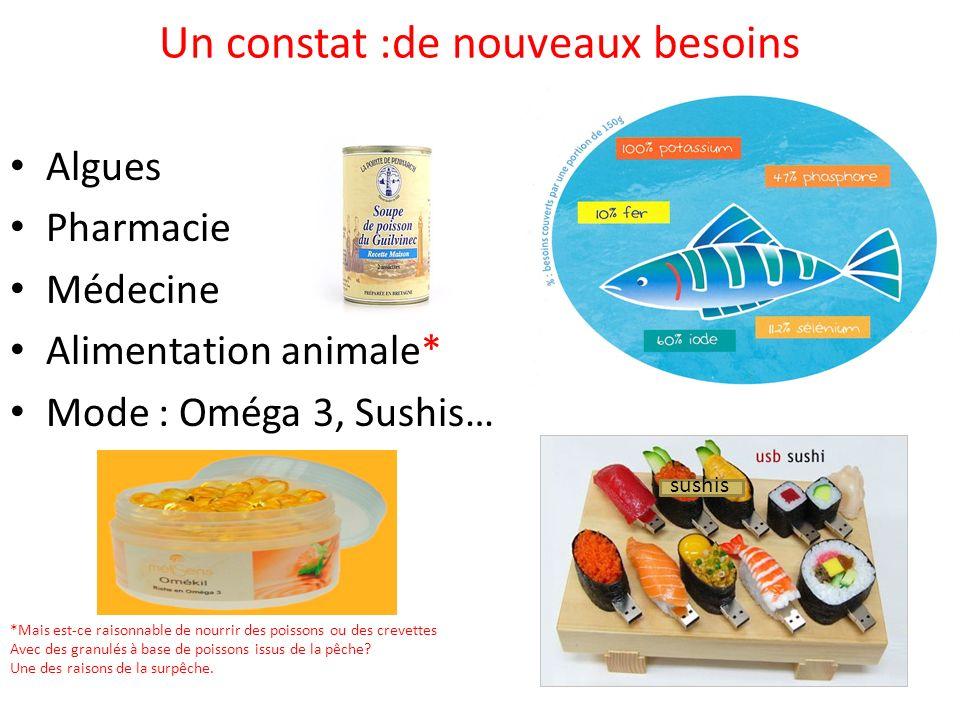 Un constat :de nouveaux besoins Algues Pharmacie Médecine Alimentation animale* Mode : Oméga 3, Sushis… sushis *Mais est-ce raisonnable de nourrir des