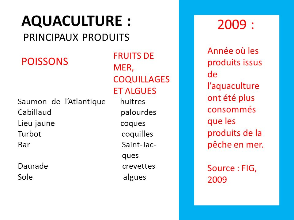 AQUACULTURE : PRINCIPAUX PRODUITS Saumon de lAtlantique huitres Cabillaud palourdes Lieu jaune coques Turbot coquilles Bar Saint-Jac- ques Daurade cre