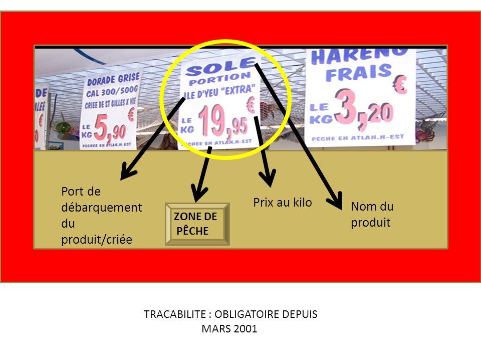 Nom du produit Port de débarquement du produit/criée Prix au kilo ZONE DE PÊCHE TRACABILITE : OBLIGATOIRE DEPUIS MARS 2001
