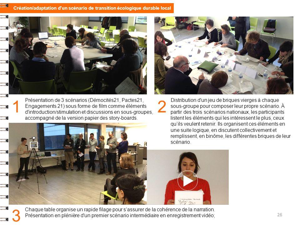 Présentation de 3 scénarios (Démocités21, Pactes21, Engagements 21) sous forme de film comme éléments d introduction/stimulation et discussions en sous-groupes, accompagné de la version papier des story-boards.