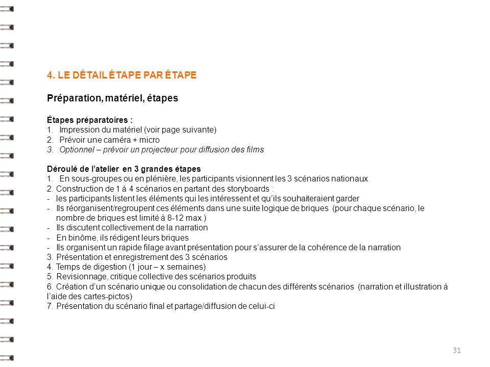 4. LE DÉTAIL ÉTAPE PAR ÉTAPE Préparation, matériel, étapes Étapes préparatoires : 1.Impression du matériel (voir page suivante) 2.Prévoir une caméra +