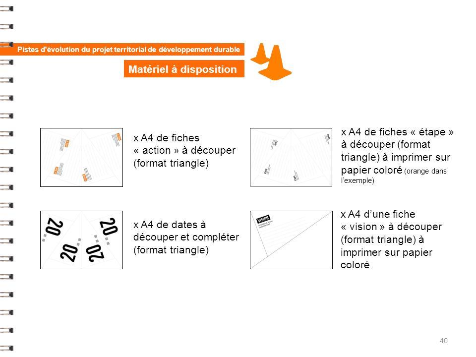 x A4 de dates à découper et compléter (format triangle) x A4 de fiches « action » à découper (format triangle) x A4 de fiches « étape » à découper (format triangle) à imprimer sur papier coloré (orange dans lexemple) x A4 dune fiche « vision » à découper (format triangle) à imprimer sur papier coloré Pistes d évolution du projet territorial de développement durable Matériel à disposition 40
