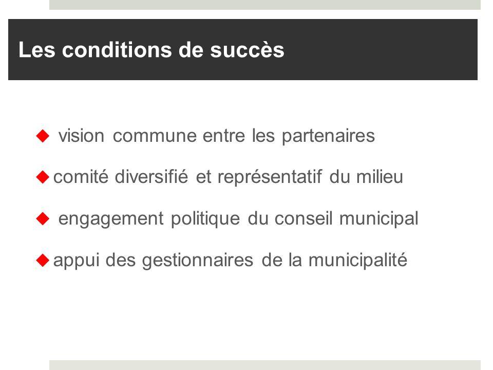 Les conditions de succès vision commune entre les partenaires comité diversifié et représentatif du milieu engagement politique du conseil municipal appui des gestionnaires de la municipalité
