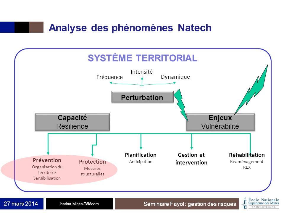 Institut Mines-Télécom Séminaire Fayol : gestion des risques Analyse des phénomènes Natech 27 mars 2014 SYSTÈME TERRITORIAL Perturbation Intensité Fré