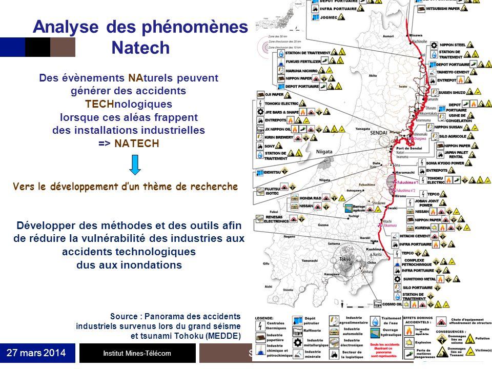 Institut Mines-Télécom Séminaire Fayol : gestion des risques Analyse des phénomènes Natech 27 mars 2014 Des évènements NAturels peuvent générer des ac