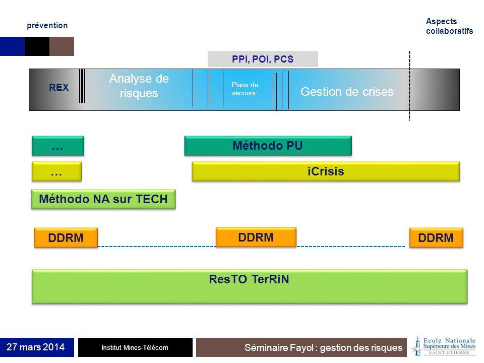 Institut Mines-Télécom Séminaire Fayol : gestion des risques 27 mars 2014 REX Analyse de risques Plans de secours Gestion de crises Aspects collaborat