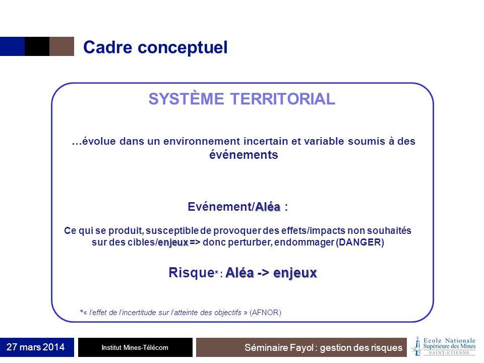 Institut Mines-Télécom Séminaire Fayol : gestion des risques Cadre conceptuel 27 mars 2014 SYSTÈME TERRITORIAL …évolue dans un environnement incertain