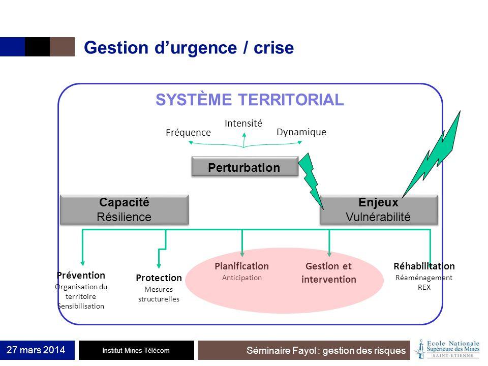 Institut Mines-Télécom Séminaire Fayol : gestion des risques Gestion durgence / crise 27 mars 2014 SYSTÈME TERRITORIAL Perturbation Intensité Fréquenc