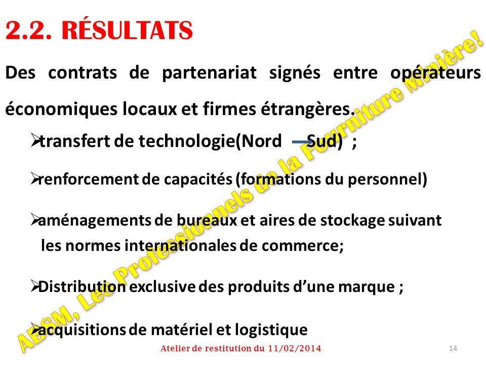 2.2. RÉSULTATS Des contrats de partenariat signés entre opérateurs économiques locaux et firmes étrangères. transfert de technologie(Nord Sud) ; renfo