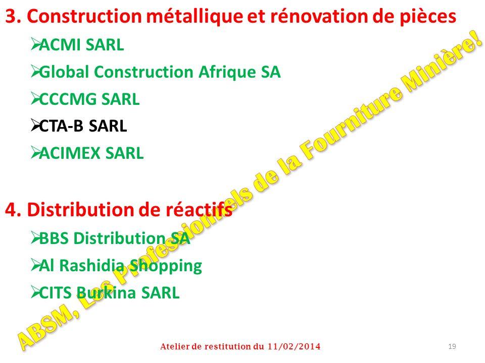 3. Construction métallique et rénovation de pièces ACMI SARL Global Construction Afrique SA CCCMG SARL CTA-B SARL ACIMEX SARL 4. Distribution de réact