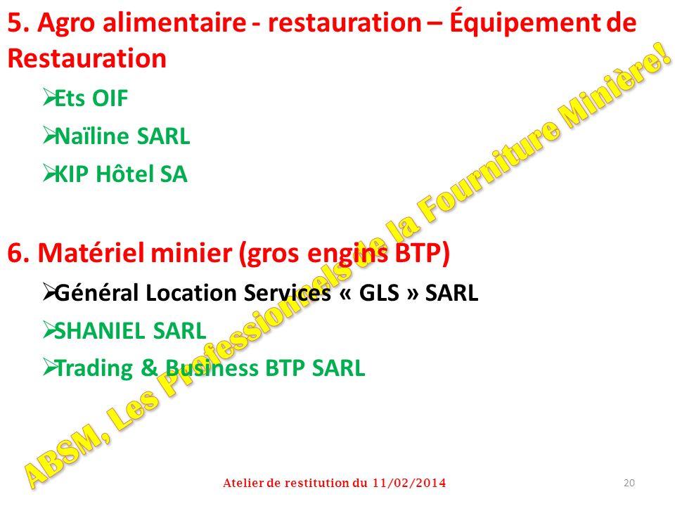 5. Agro alimentaire - restauration – Équipement de Restauration Ets OIF Naïline SARL KIP Hôtel SA 6. Matériel minier (gros engins BTP) Général Locatio