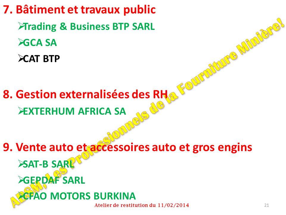 7. Bâtiment et travaux public Trading & Business BTP SARL GCA SA CAT BTP 8. Gestion externalisées des RH EXTERHUM AFRICA SA 9. Vente auto et accessoir