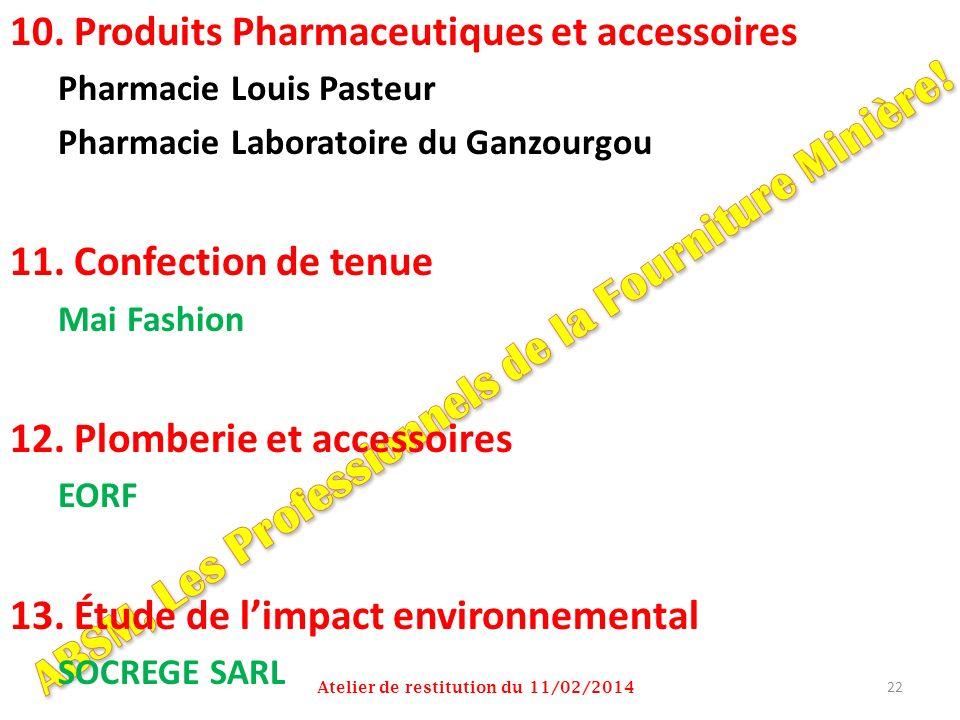 10. Produits Pharmaceutiques et accessoires Pharmacie Louis Pasteur Pharmacie Laboratoire du Ganzourgou 11. Confection de tenue Mai Fashion 12. Plombe