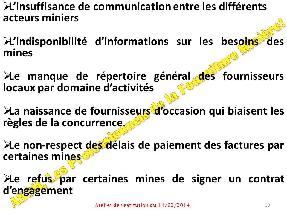 Linsuffisance de communication entre les différents acteurs miniers Lindisponibilité dinformations sur les besoins des mines Le manque de répertoire g