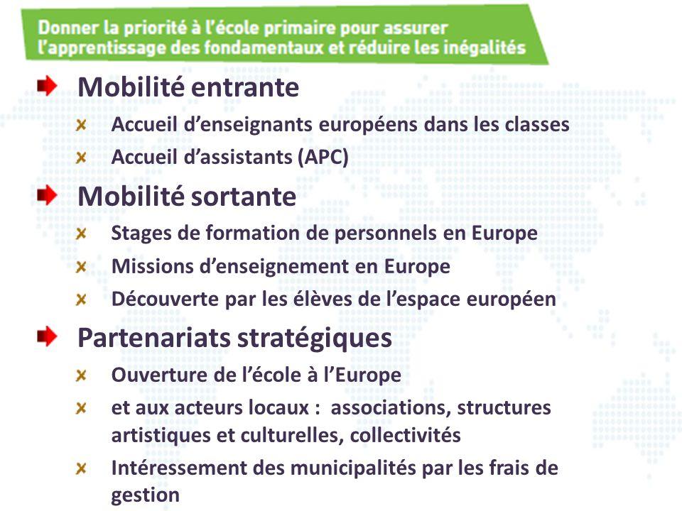 Mobilité entrante Accueil denseignants européens dans les classes Accueil dassistants (APC) Mobilité sortante Stages de formation de personnels en Eur