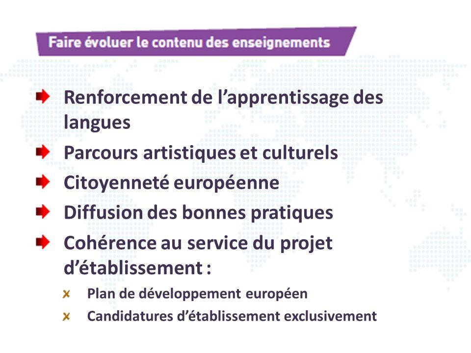 Renforcement de lapprentissage des langues Parcours artistiques et culturels Citoyenneté européenne Diffusion des bonnes pratiques Cohérence au servic