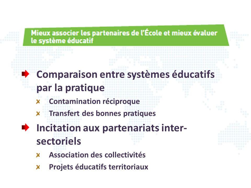 Comparaison entre systèmes éducatifs par la pratique Contamination réciproque Transfert des bonnes pratiques Incitation aux partenariats inter- sector