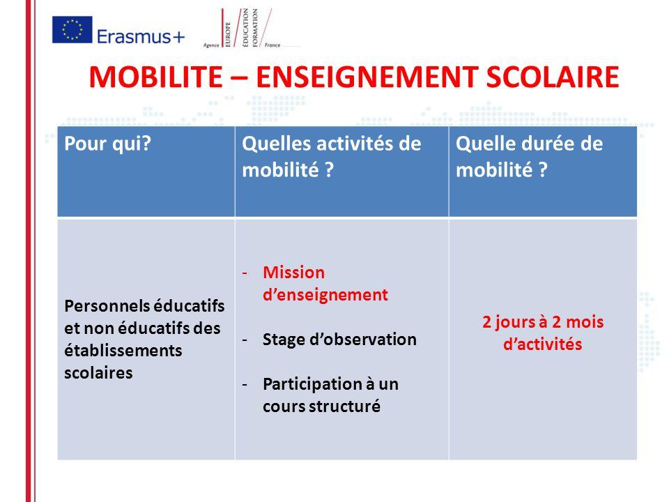 Pour qui?Quelles activités de mobilité ? Quelle durée de mobilité ? Personnels éducatifs et non éducatifs des établissements scolaires -Mission densei