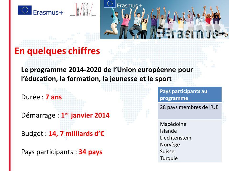 Le programme 2014-2020 de lUnion européenne pour léducation, la formation, la jeunesse et le sport Durée : 7 ans Démarrage : 1 er janvier 2014 Budget