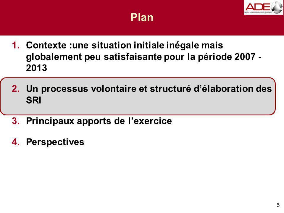5 Plan 1.Contexte :une situation initiale inégale mais globalement peu satisfaisante pour la période 2007 - 2013 2.Un processus volontaire et structuré délaboration des SRI 3.Principaux apports de lexercice 4.Perspectives