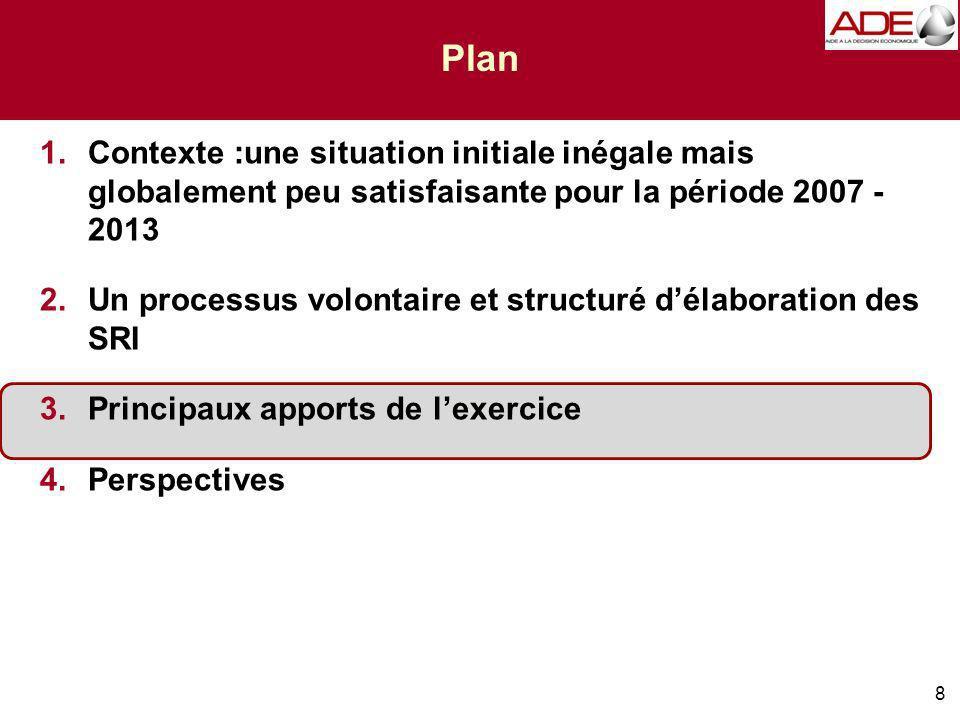 8 Plan 1.Contexte :une situation initiale inégale mais globalement peu satisfaisante pour la période 2007 - 2013 2.Un processus volontaire et structuré délaboration des SRI 3.Principaux apports de lexercice 4.Perspectives