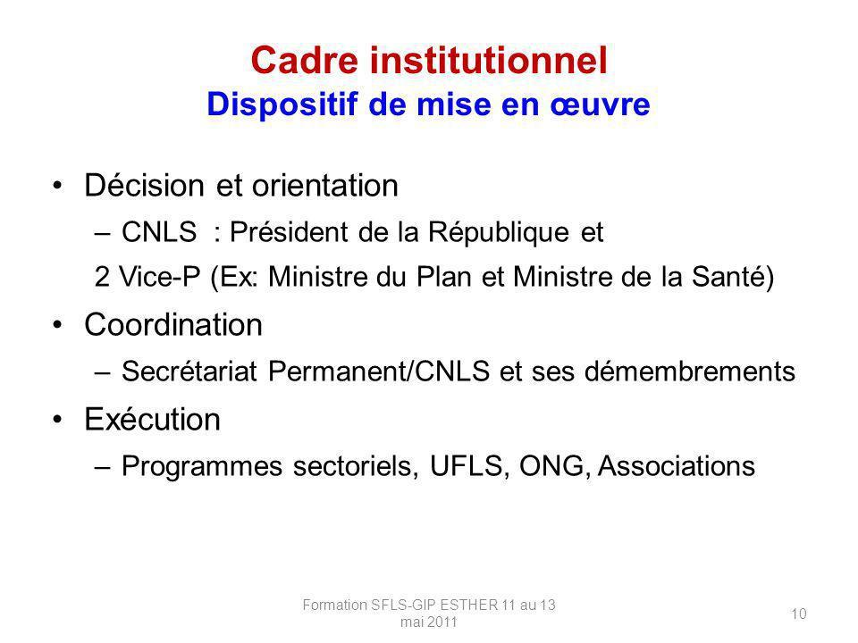 Cadre institutionnel Dispositif de mise en œuvre Décision et orientation –CNLS : Président de la République et 2 Vice-P (Ex: Ministre du Plan et Minis